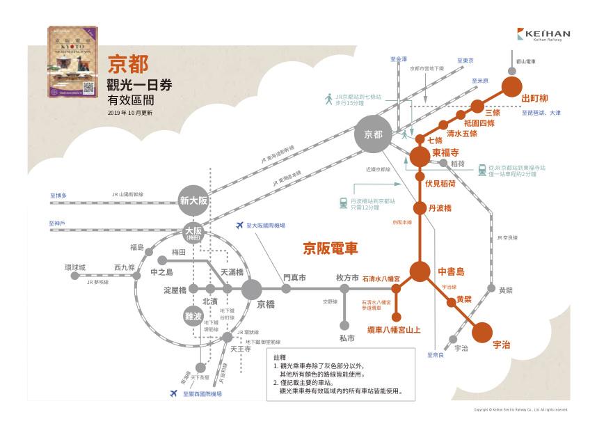 京阪電車京都觀光